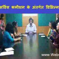गोवा पब्लिक सर्विस कमीशन (Goa Public Service Commission) के अंतर्गत विभिन्न पदों पर भर्ती