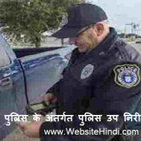 कर्नाटक राज्य पुलिस के अंतर्गत पुलिस उप निरीक्षक हेतु भर्ती 2019 -2020