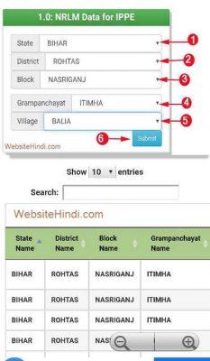 Gram Panchayat Bpl List 2020