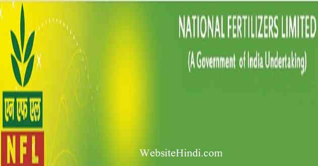 National Fertilizers Limited 2021