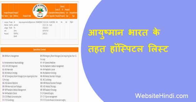 ayushman-bharat-yojna-hospital-list